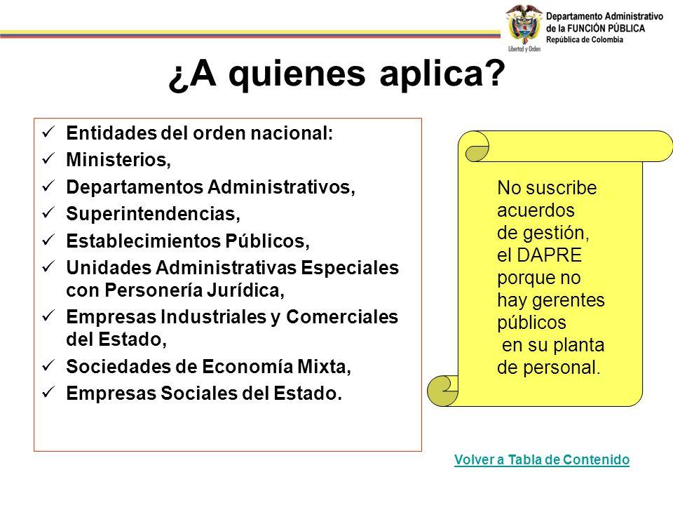 ¿A quienes aplica? Entidades del orden nacional: Ministerios, Departamentos Administrativos, Superintendencias, Establecimientos Públicos, Unidades Ad