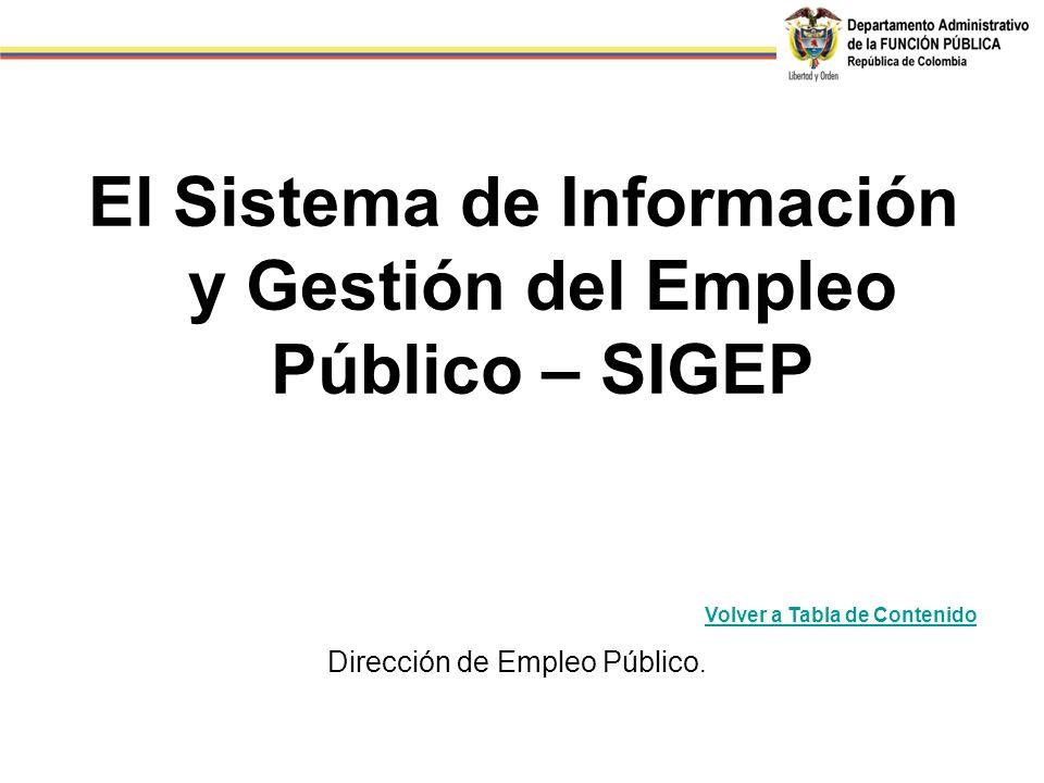 El Sistema de Información y Gestión del Empleo Público – SIGEP Dirección de Empleo Público. Volver a Tabla de Contenido