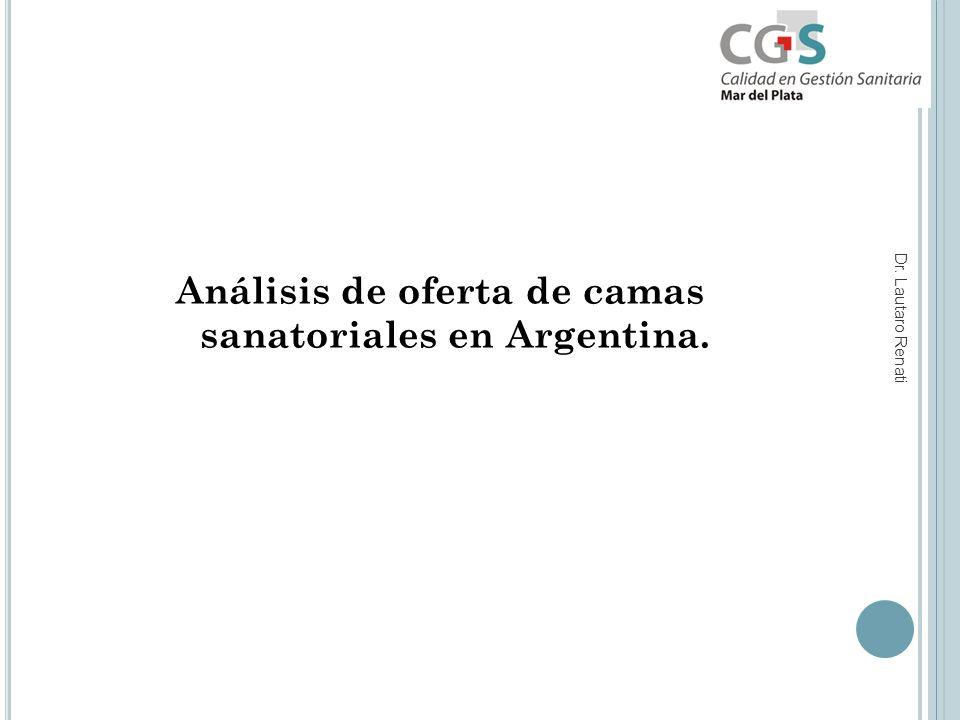 Análisis de oferta de camas sanatoriales en Argentina. Dr. Lautaro Renati
