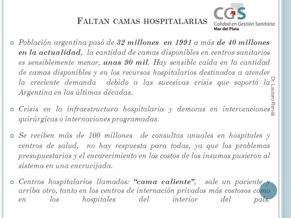 F ALTAN CAMAS HOSPITALARIAS Población argentina pasó de 32 millones en 1991 a más de 40 millones en la actualidad, la cantidad de camas disponibles en centros sanitarios es sensiblemente menor, unas 90 mil.