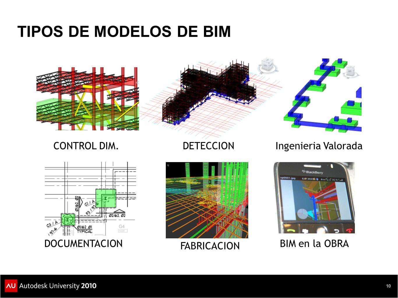 TIPOS DE MODELOS DE BIM 10 DETECCION Ingenieria Valorada CONTROL DIM. DOCUMENTACION FABRICACION BIM en la OBRA