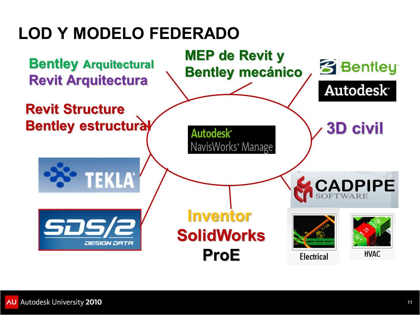 LOD Y MODELO FEDERADO 11 Programación de encargo En VB y VB.net Bentley Arquitectural Revit Arquitectura 3D civil Revit Structure Bentley estructural