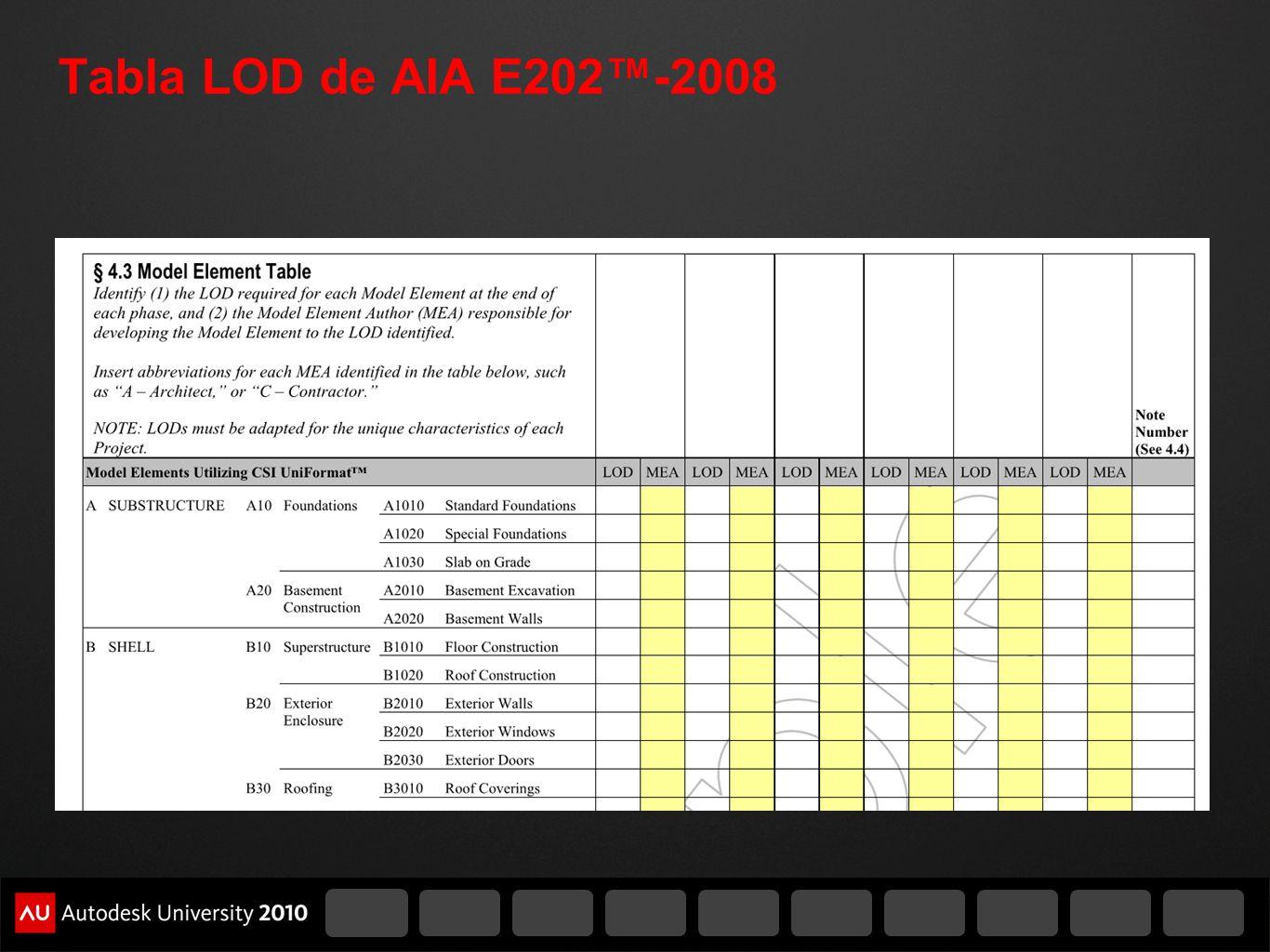 Tabla LOD de AIA E202-2008