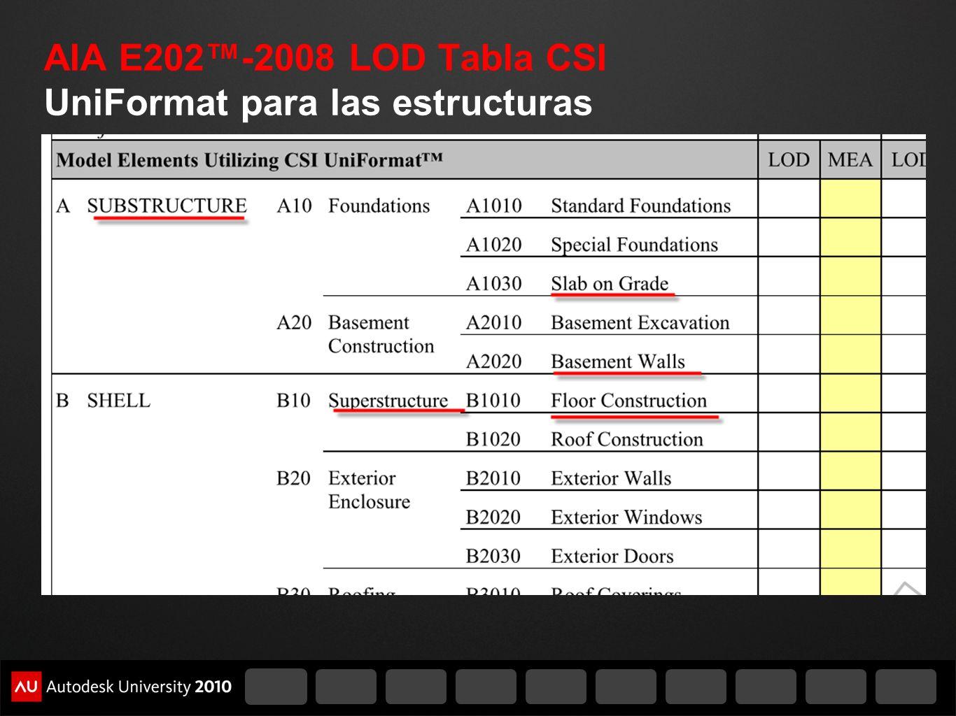 AIA E202-2008 LOD Tabla CSI UniFormat para las estructuras
