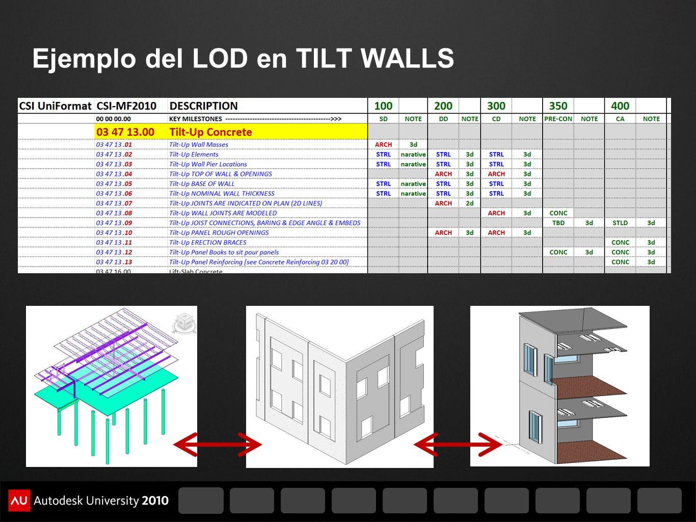 Ejemplo del LOD en TILT WALLS