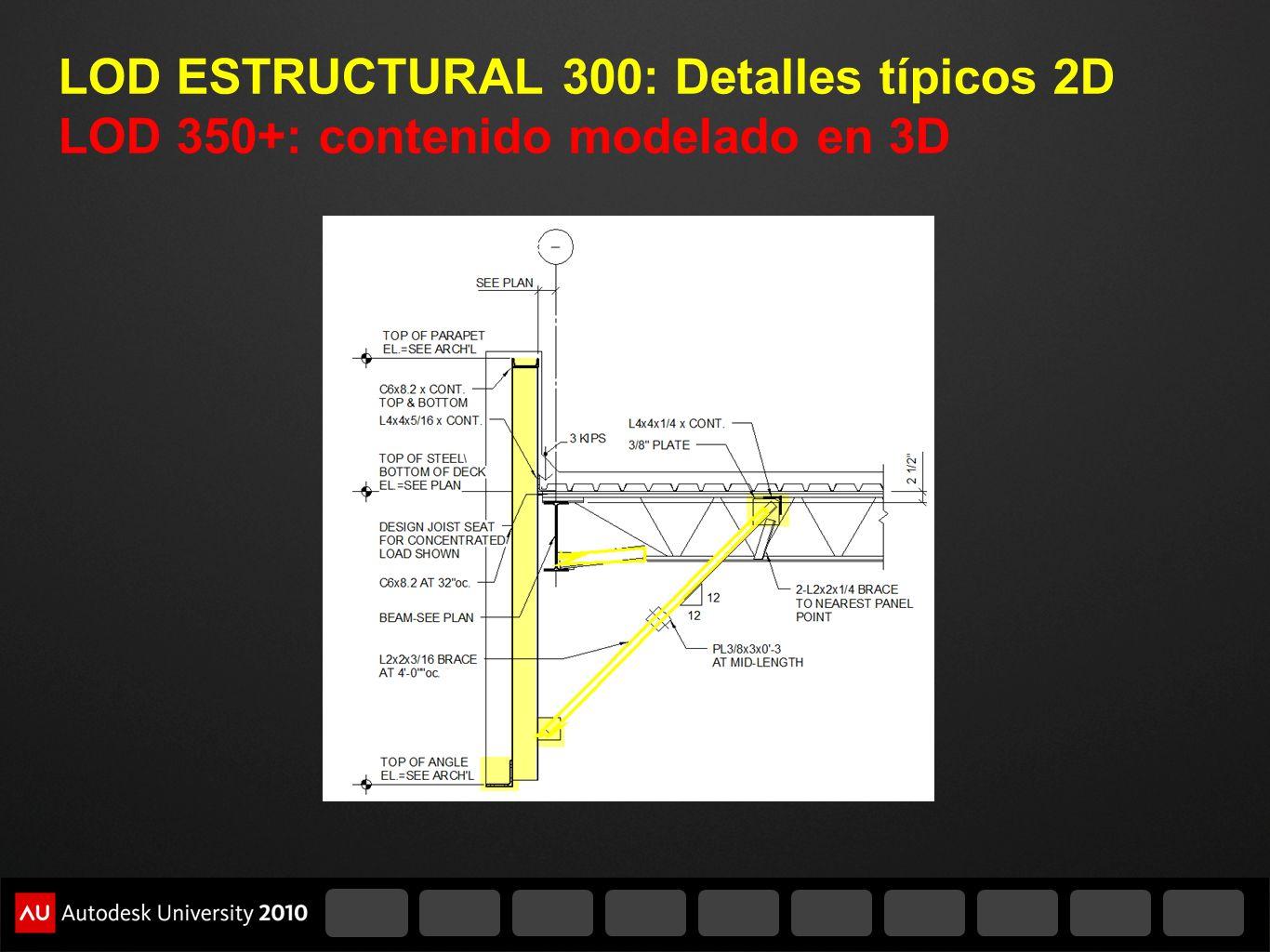 LOD ESTRUCTURAL 300: Detalles típicos 2D LOD 350+: contenido modelado en 3D