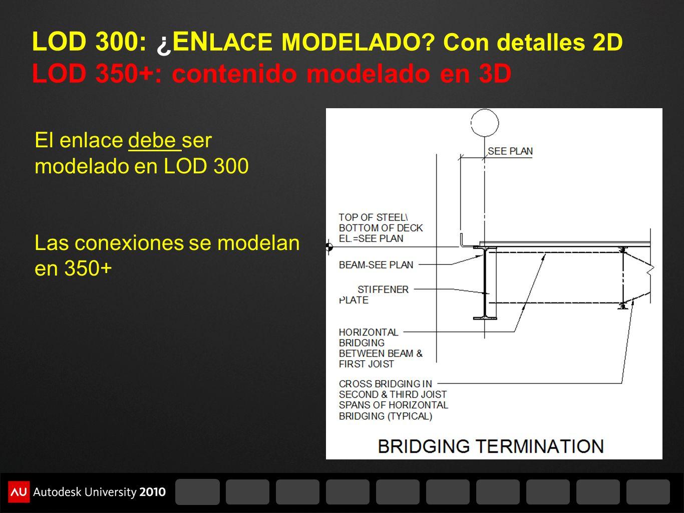 LOD 300: ¿EN LACE MODELADO? Con detalles 2D LOD 350+: contenido modelado en 3D El enlace debe ser modelado en LOD 300 Las conexiones se modelan en 350