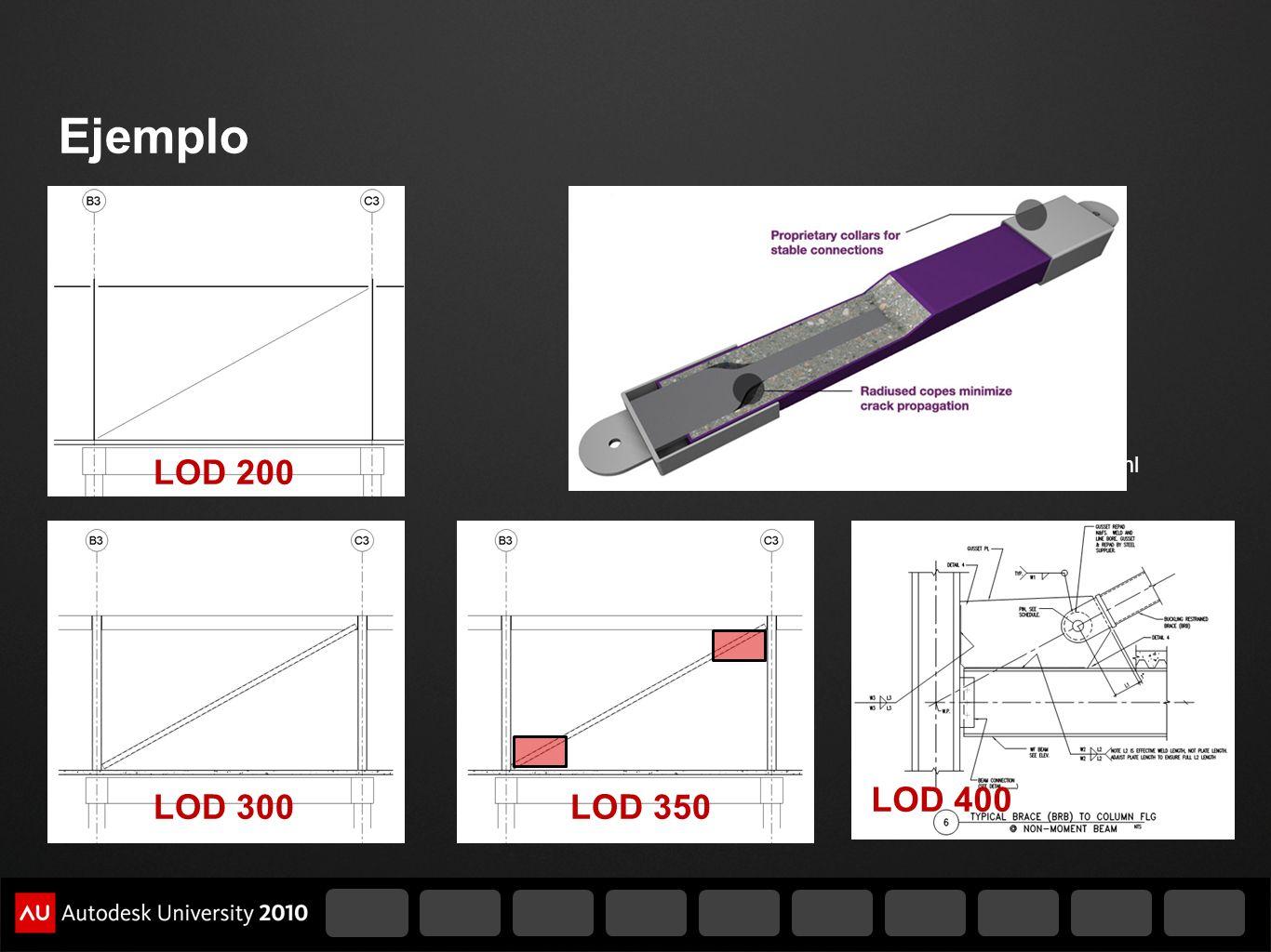 Ejemplo LOD 200 LOD 300 LOD 400 http://www.starseismic.net/products.html LOD 350