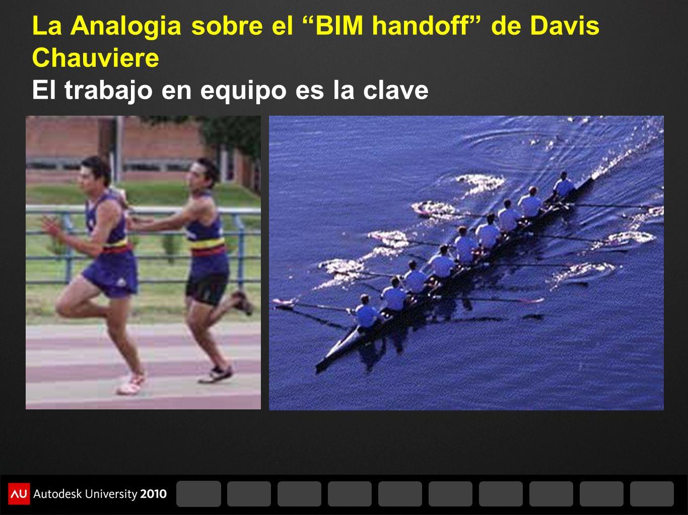 La Analogia sobre el BIM handoff de Davis Chauviere El trabajo en equipo es la clave