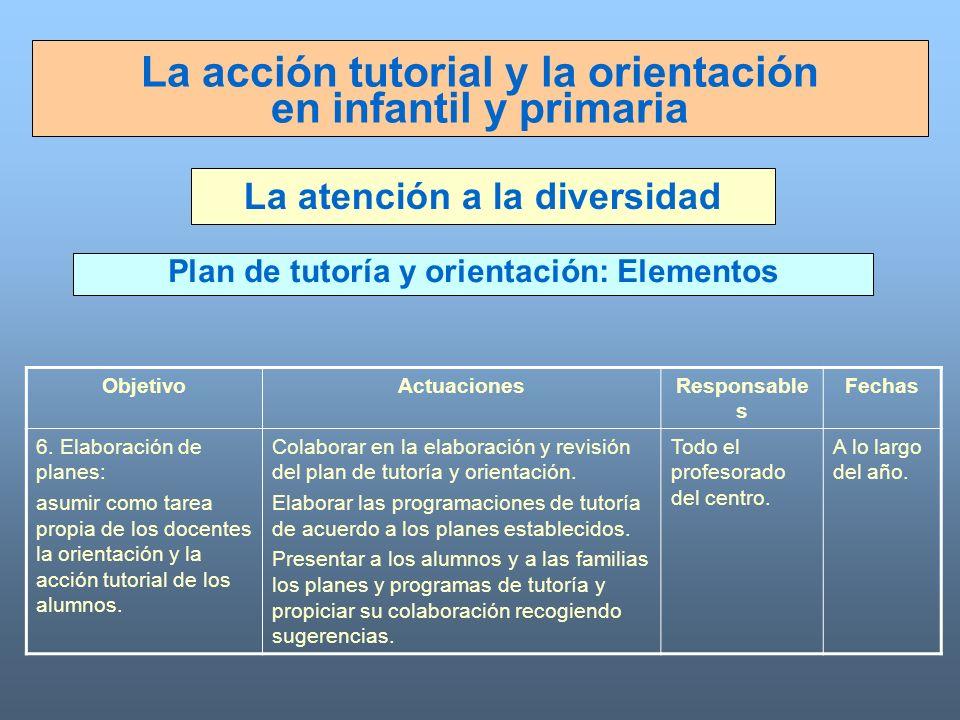 La atención a la diversidad La acción tutorial y la orientación en infantil y primaria ObjetivoActuacionesResponsable s Fechas 6. Elaboración de plane