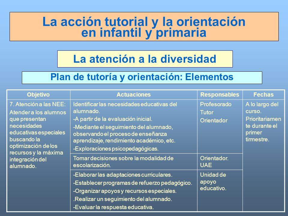 La atención a la diversidad La acción tutorial y la orientación en infantil y primaria ObjetivoActuacionesResponsablesFechas 7. Atención a las NEE: At