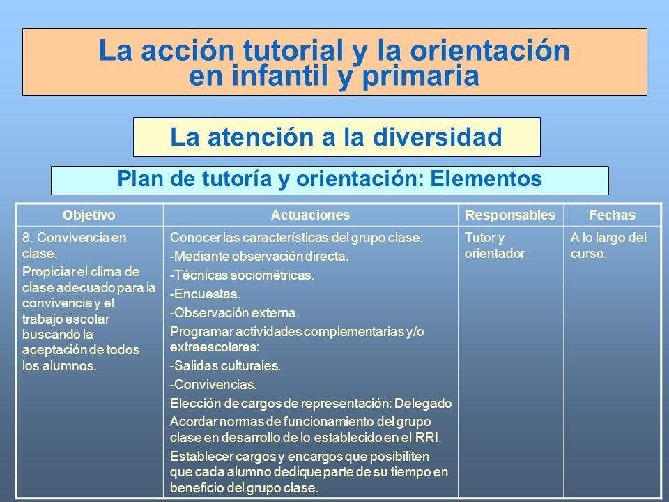 La atención a la diversidad La acción tutorial y la orientación en infantil y primaria ObjetivoActuacionesResponsablesFechas 8. Convivencia en clase: