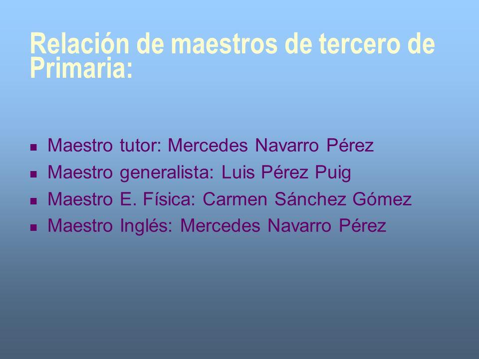 Relación de maestros de tercero de Primaria: Maestro tutor: Mercedes Navarro Pérez Maestro generalista: Luis Pérez Puig Maestro E. Física: Carmen Sánc