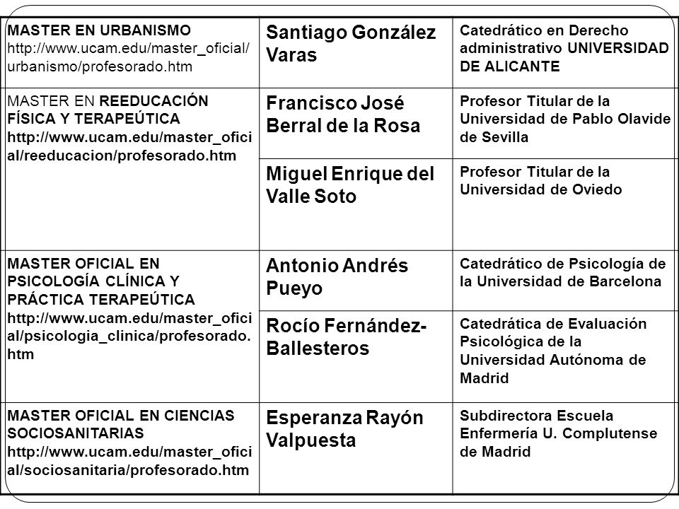 MASTER EN URBANISMO http://www.ucam.edu/master_oficial/ urbanismo/profesorado.htm Santiago González Varas Catedrático en Derecho administrativo UNIVER