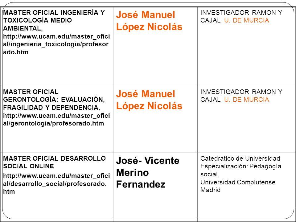 MASTER OFICIAL INGENIERÍA Y TOXICOLOGÍA MEDIO AMBIENTAL, http://www.ucam.edu/master_ofici al/ingenieria_toxicologia/profesor ado.htm José Manuel López