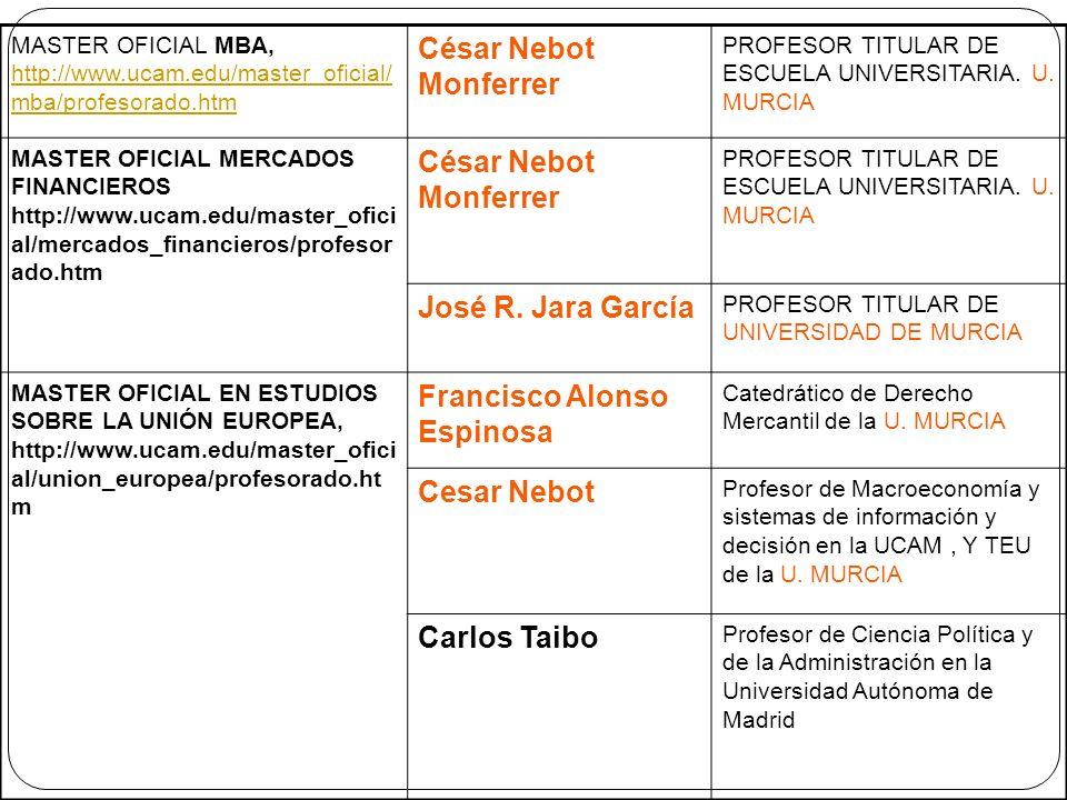 MASTER OFICIAL MBA, http://www.ucam.edu/master_oficial/ mba/profesorado.htm http://www.ucam.edu/master_oficial/ mba/profesorado.htm César Nebot Monferrer PROFESOR TITULAR DE ESCUELA UNIVERSITARIA.