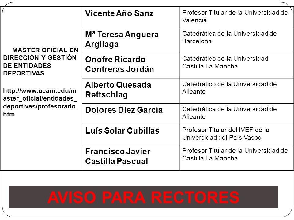 MASTER OFICIAL EN DIRECCIÓN Y GESTIÓN DE ENTIDADES DEPORTIVAS http://www.ucam.edu/m aster_oficial/entidades_ deportivas/profesorado. htm Vicente Añó S