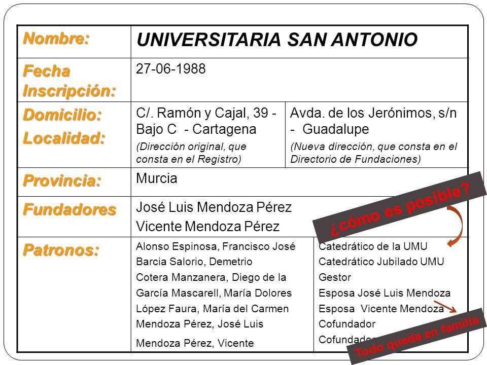 Nombre: UNIVERSITARIA SAN ANTONIO Fecha Inscripción: 27-06-1988 Domicilio:Localidad: C/. Ramón y Cajal, 39 - Bajo C - Cartagena (Dirección original, q
