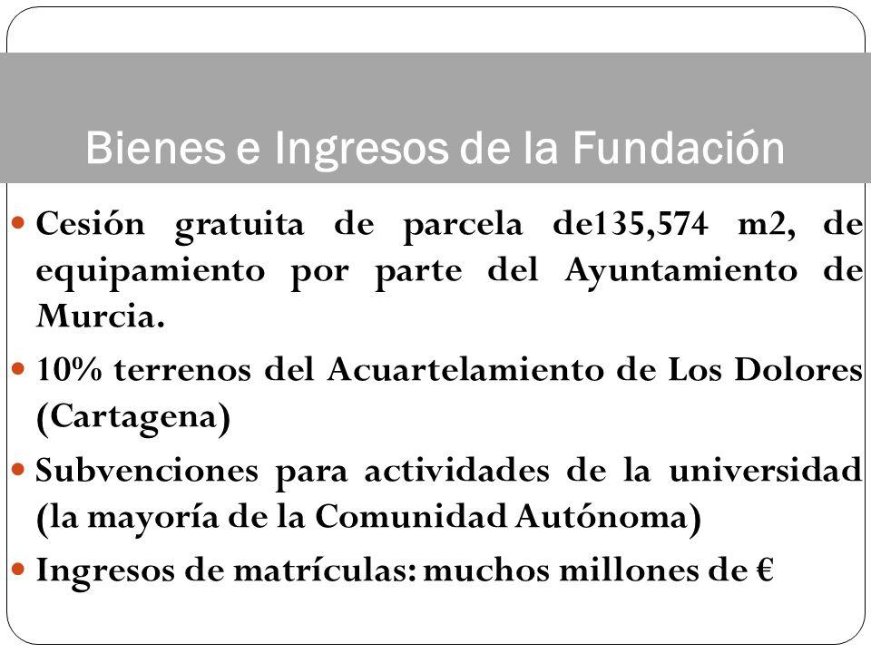 Cesión gratuita de parcela de135,574 m2, de equipamiento por parte del Ayuntamiento de Murcia. 10% terrenos del Acuartelamiento de Los Dolores (Cartag