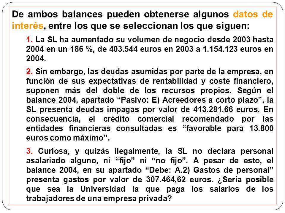 De ambos balances pueden obtenerse algunos datos de interés, entre los que se seleccionan los que siguen: 1. La SL ha aumentado su volumen de negocio