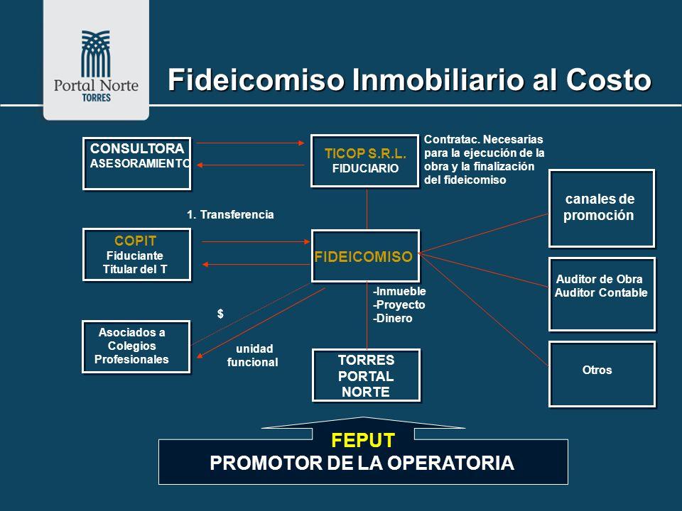 Fideicomiso Inmobiliario al Costo TICOP S.R.L. FIDUCIARIO COPIT Fiduciante Titular del T FIDEICOMISO Asociados a Colegios Profesionales 1. Transferenc