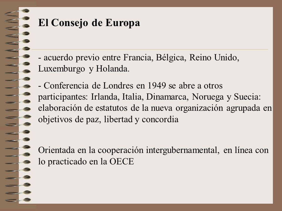 El Consejo de Europa - acuerdo previo entre Francia, Bélgica, Reino Unido, Luxemburgo y Holanda. - Conferencia de Londres en 1949 se abre a otros part
