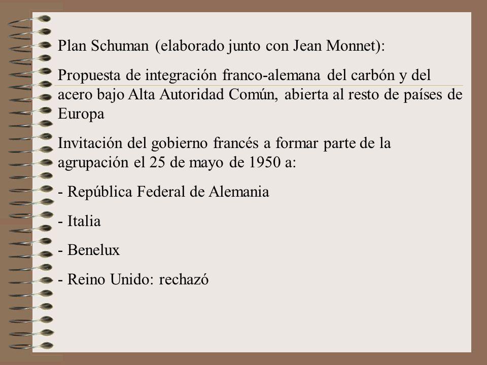 Plan Schuman (elaborado junto con Jean Monnet): Propuesta de integración franco-alemana del carbón y del acero bajo Alta Autoridad Común, abierta al r
