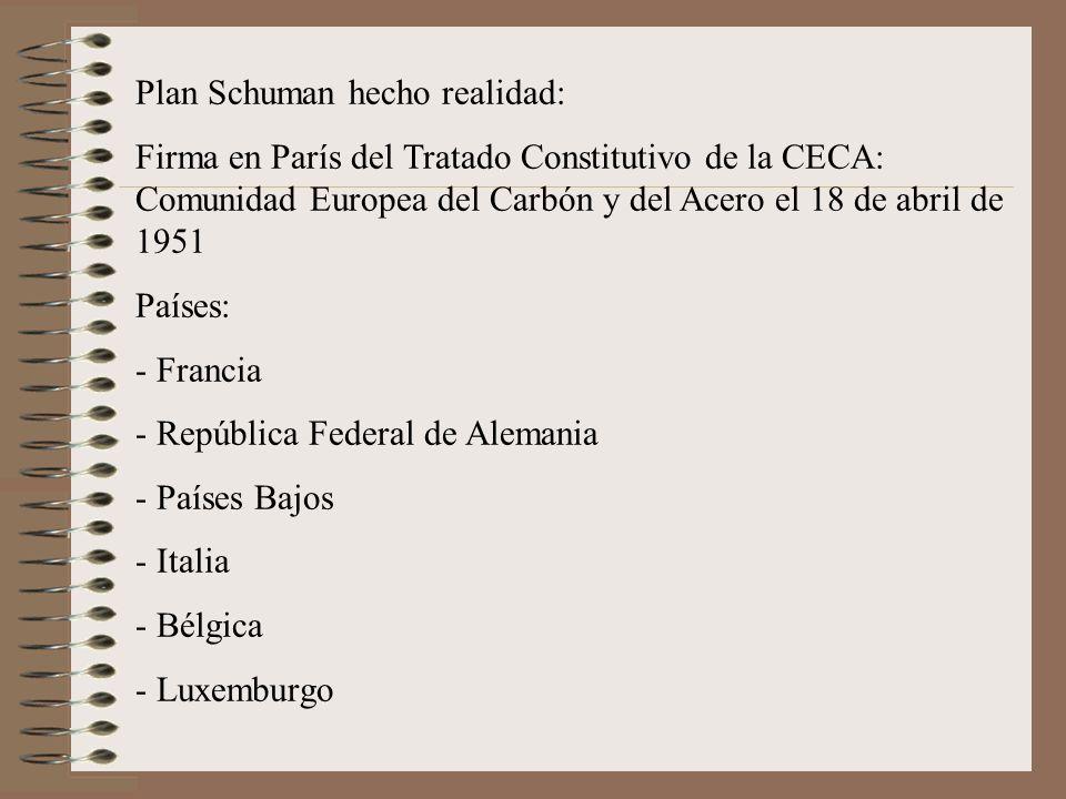 Plan Schuman hecho realidad: Firma en París del Tratado Constitutivo de la CECA: Comunidad Europea del Carbón y del Acero el 18 de abril de 1951 Paíse