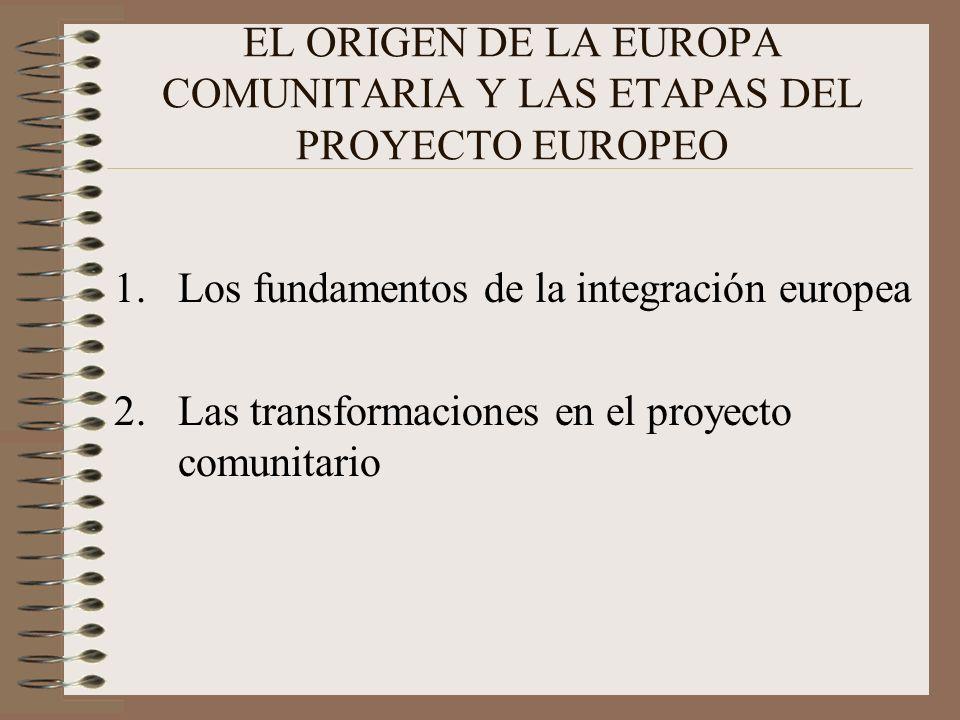 1.Los fundamentos de la integración europea 2.Las transformaciones en el proyecto comunitario