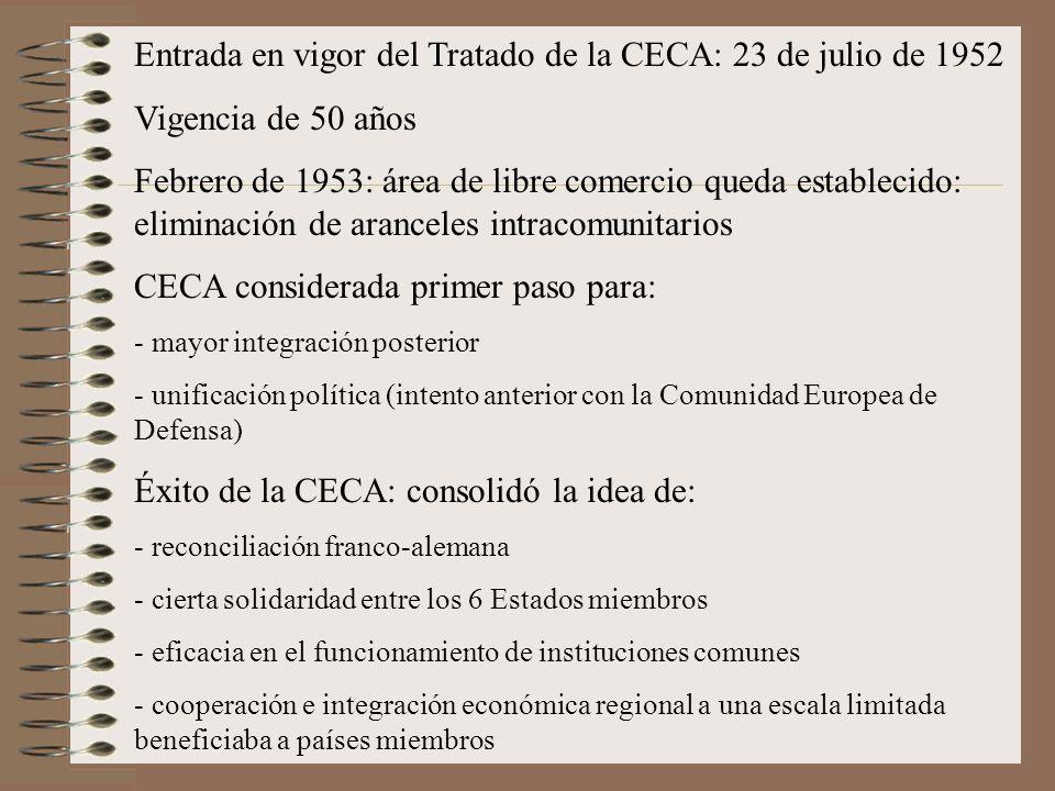 Entrada en vigor del Tratado de la CECA: 23 de julio de 1952 Vigencia de 50 años Febrero de 1953: área de libre comercio queda establecido: eliminació