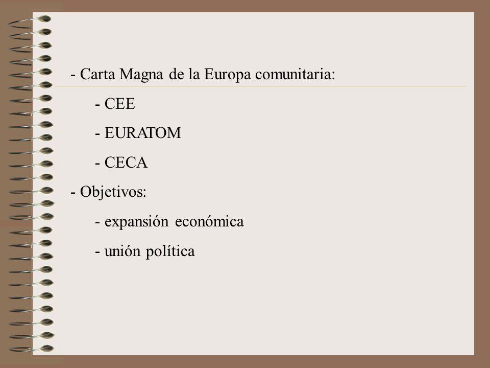 - Carta Magna de la Europa comunitaria: - CEE - EURATOM - CECA - Objetivos: - expansión económica - unión política