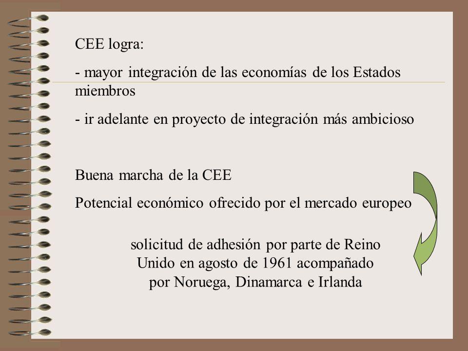 CEE logra: - mayor integración de las economías de los Estados miembros - ir adelante en proyecto de integración más ambicioso Buena marcha de la CEE