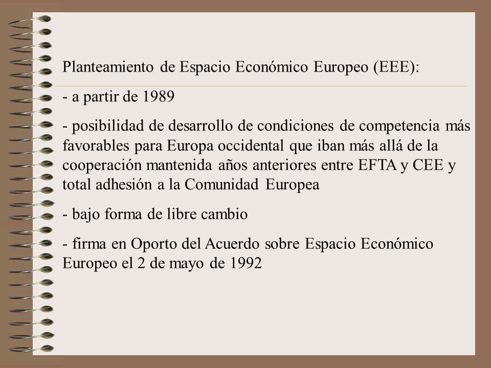 Planteamiento de Espacio Económico Europeo (EEE): - a partir de 1989 - posibilidad de desarrollo de condiciones de competencia más favorables para Eur