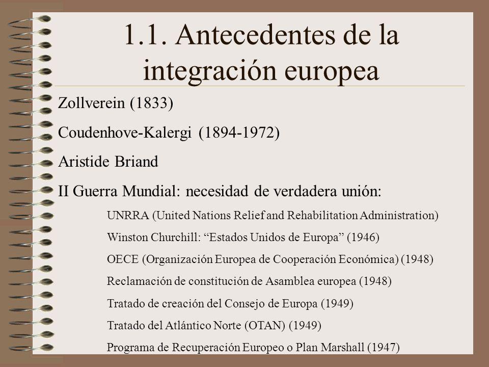 1.1. Antecedentes de la integración europea Zollverein (1833) Coudenhove-Kalergi (1894-1972) Aristide Briand II Guerra Mundial: necesidad de verdadera