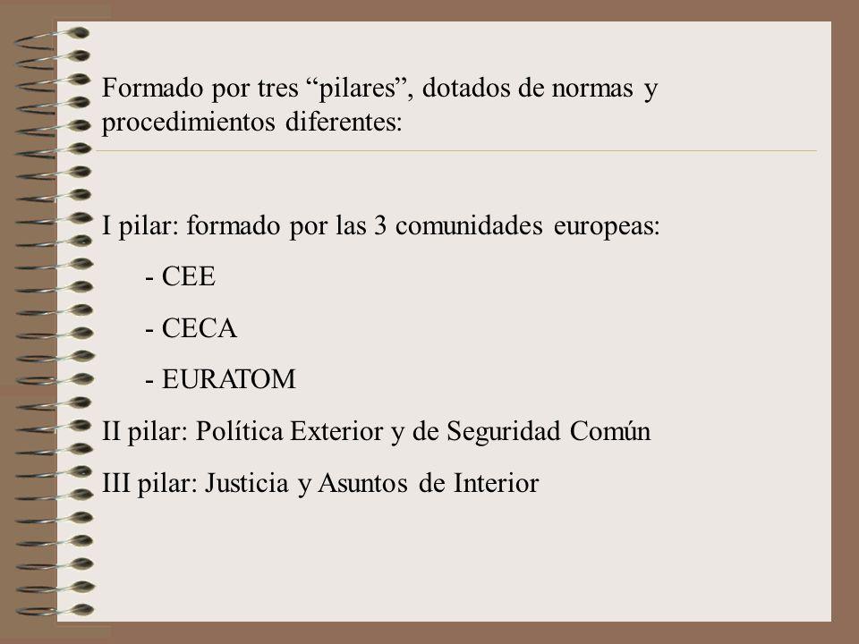 Formado por tres pilares, dotados de normas y procedimientos diferentes: I pilar: formado por las 3 comunidades europeas: - CEE - CECA - EURATOM II pi