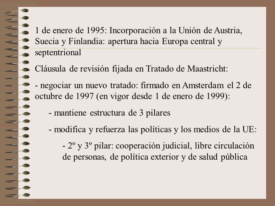 1 de enero de 1995: Incorporación a la Unión de Austria, Suecia y Finlandia: apertura hacia Europa central y septentrional Cláusula de revisión fijada