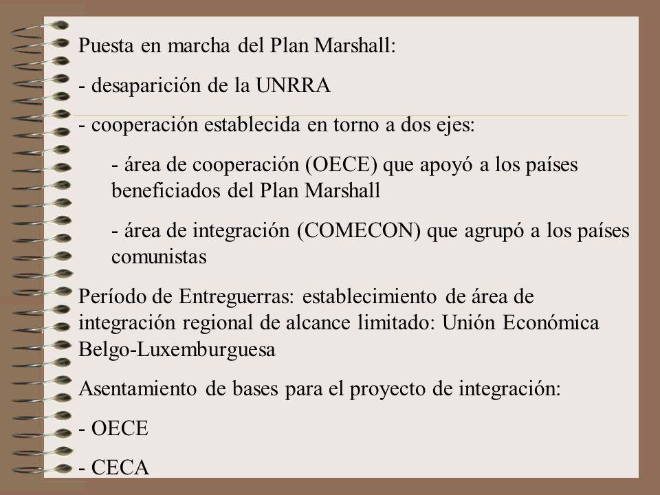 Puesta en marcha del Plan Marshall: - desaparición de la UNRRA - cooperación establecida en torno a dos ejes: - área de cooperación (OECE) que apoyó a