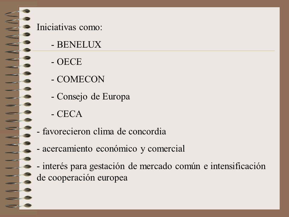 Iniciativas como: - BENELUX - OECE - COMECON - Consejo de Europa - CECA - favorecieron clima de concordia - acercamiento económico y comercial - inter