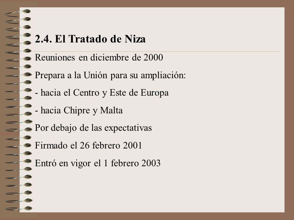 2.4. El Tratado de Niza Reuniones en diciembre de 2000 Prepara a la Unión para su ampliación: - hacia el Centro y Este de Europa - hacia Chipre y Malt