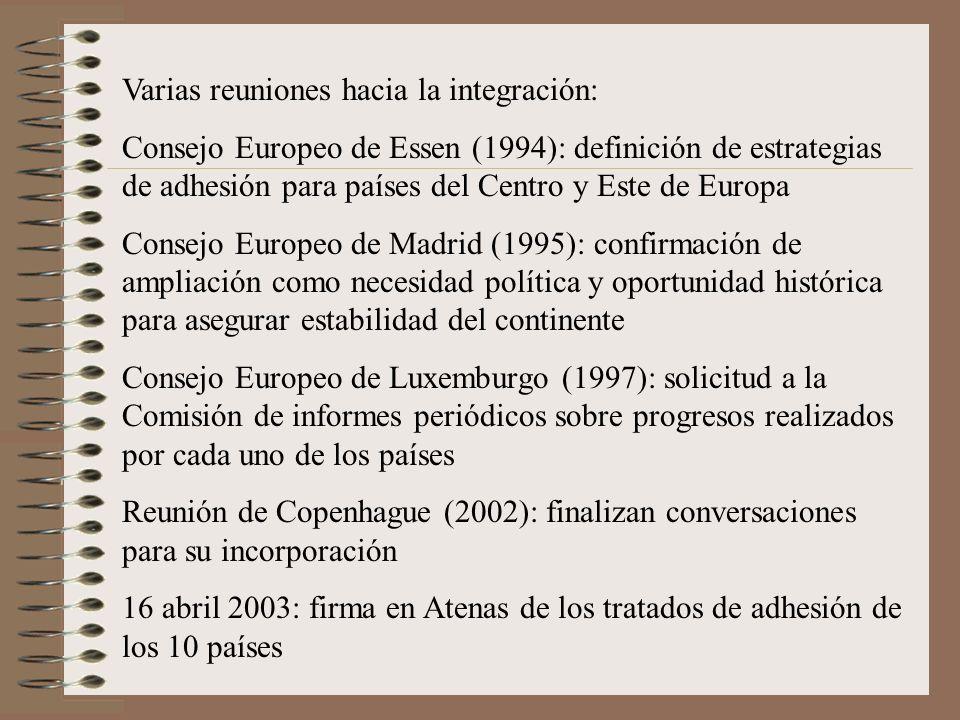 Varias reuniones hacia la integración: Consejo Europeo de Essen (1994): definición de estrategias de adhesión para países del Centro y Este de Europa