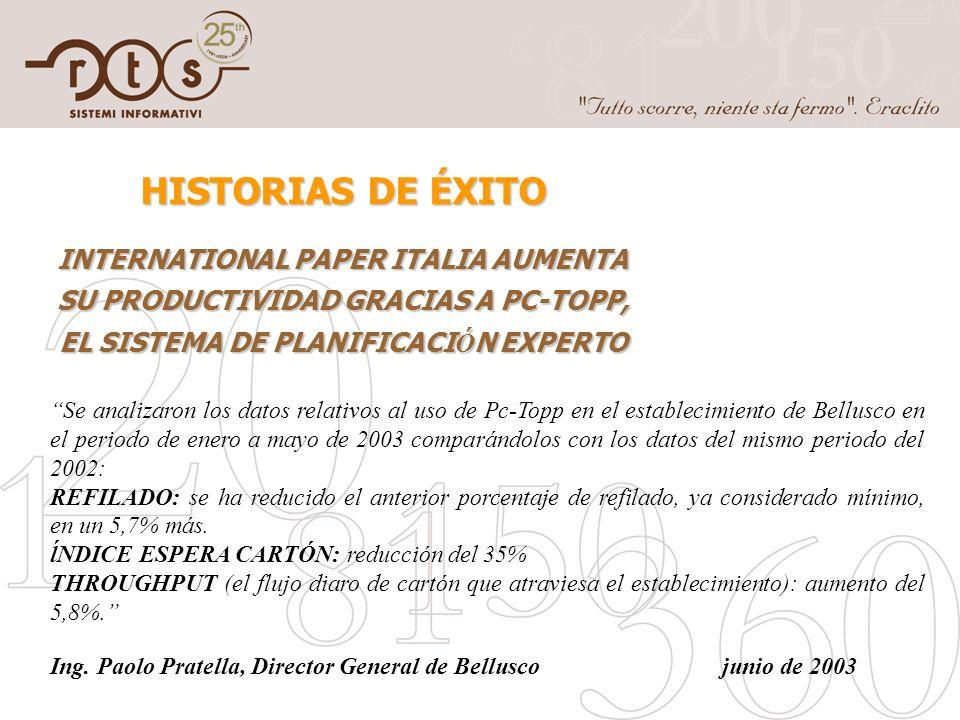HISTORIAS DE ÉXITO INTERNATIONAL PAPER ITALIA AUMENTA SU PRODUCTIVIDAD GRACIAS A PC-TOPP, EL SISTEMA DE PLANIFICACI Ó N EXPERTO Se analizaron los dato