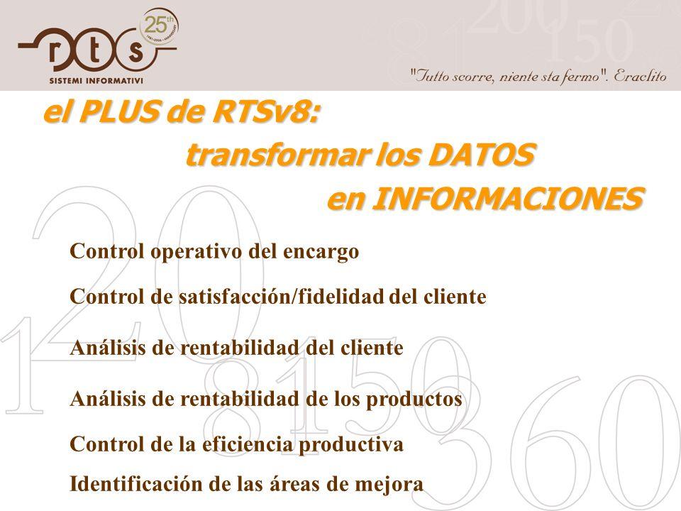 el PLUS de RTSv8: transformar los DATOS transformar los DATOS en INFORMACIONES en INFORMACIONES Control operativo del encargo Control de satisfacción/