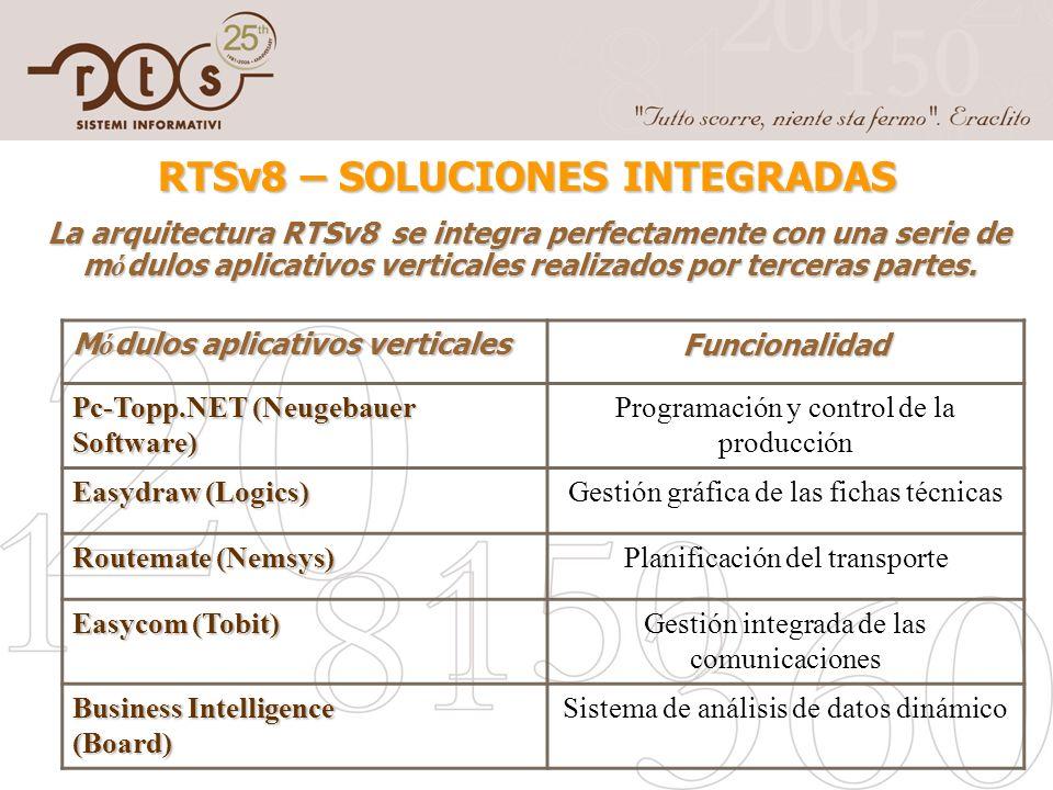 RTSv8 – SOLUCIONES INTEGRADAS La arquitectura RTSv8 se integra perfectamente con una serie de m ó dulos aplicativos verticales realizados por terceras