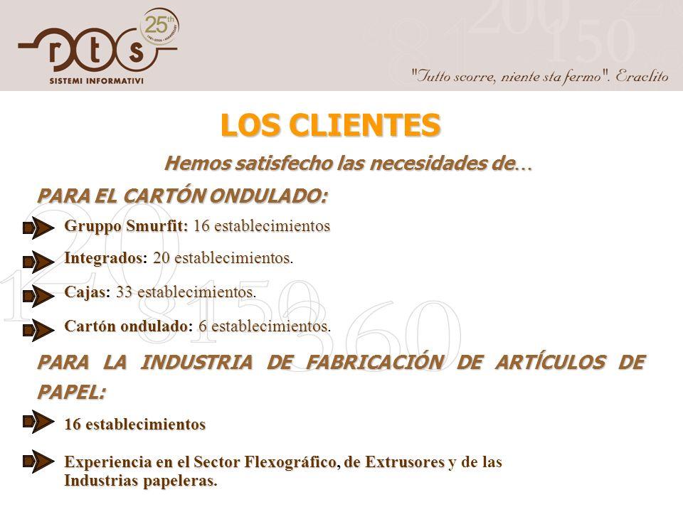 LOS CLIENTES Cajas33 establecimientos Cajas: 33 establecimientos. Cartón ondulado6 establecimientos Cartón ondulado: 6 establecimientos. Integrados20