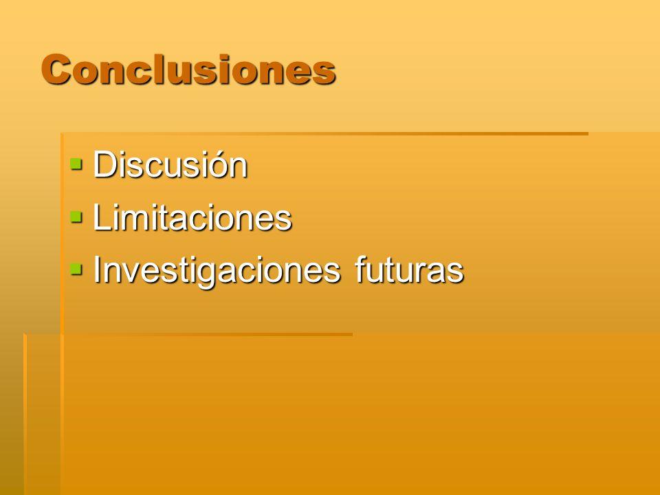 Conclusiones Discusión Discusión Limitaciones Limitaciones Investigaciones futuras Investigaciones futuras