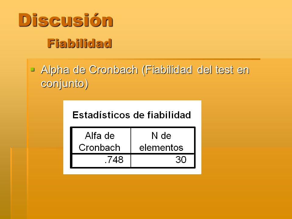 Discusión Fiabilidad Alpha de Cronbach (Fiabilidad del test en conjunto) Alpha de Cronbach (Fiabilidad del test en conjunto)