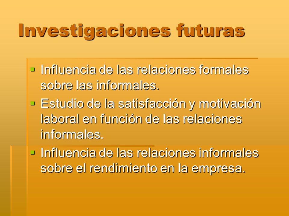 Investigaciones futuras Influencia de las relaciones formales sobre las informales. Influencia de las relaciones formales sobre las informales. Estudi