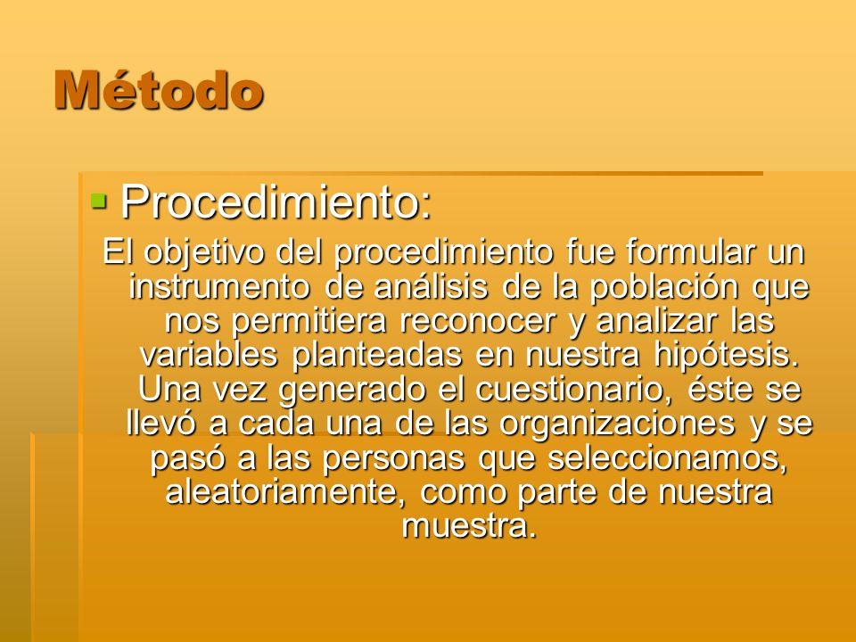 Método Procedimiento: Procedimiento: El objetivo del procedimiento fue formular un instrumento de análisis de la población que nos permitiera reconoce