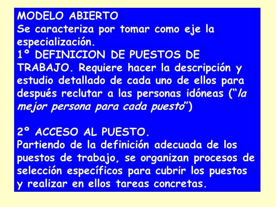 MODELO ABIERTO Se caracteriza por tomar como eje la especialización.