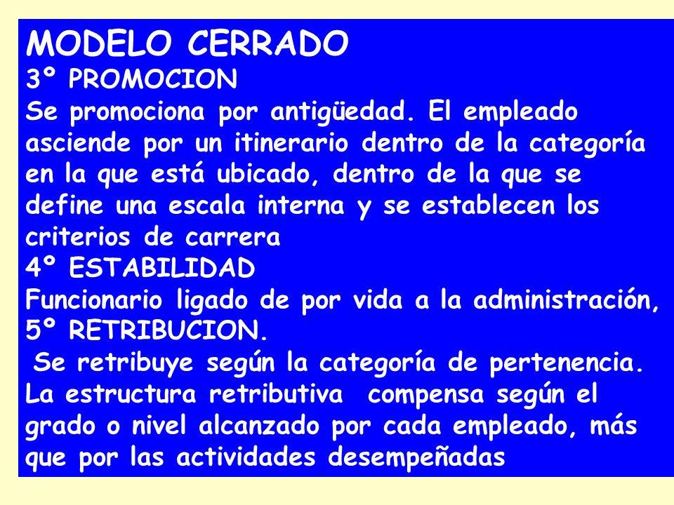 MODELO CERRADO 3º PROMOCION Se promociona por antigüedad. El empleado asciende por un itinerario dentro de la categoría en la que está ubicado, dentro